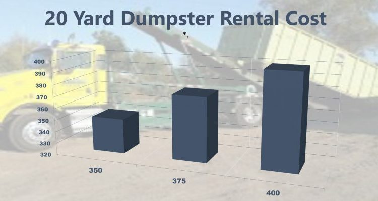 How Much Do 20 Yard Dumpster Rentals Cost