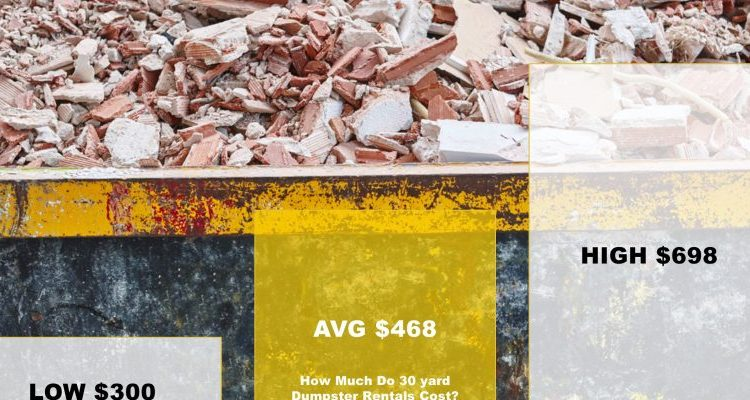 How Much Do 30 Yard Dumpster Rentals Cost